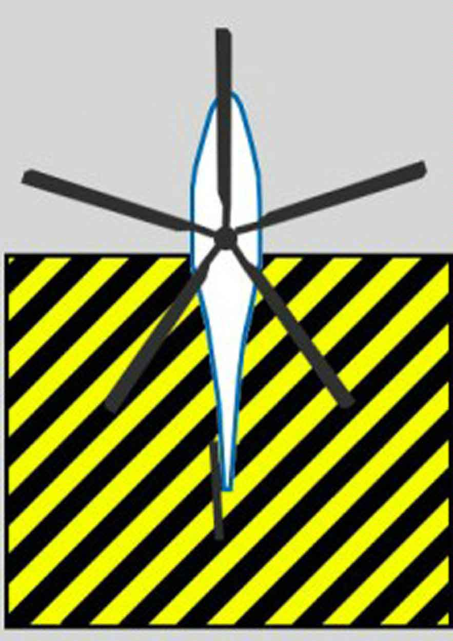 Helicopter danger area – the rear